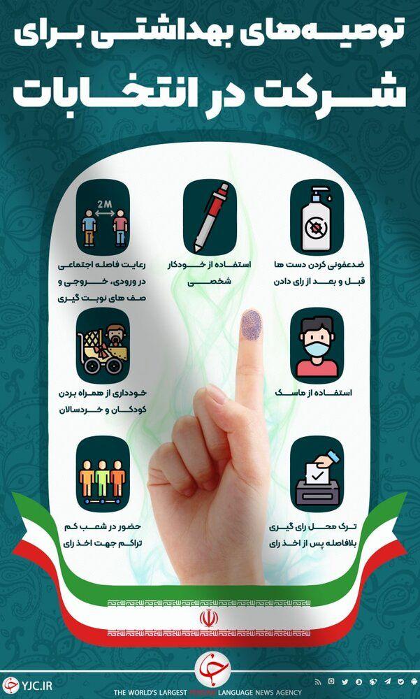 ببینید   توصیههای بهداشتی برای شرکت در انتخابات