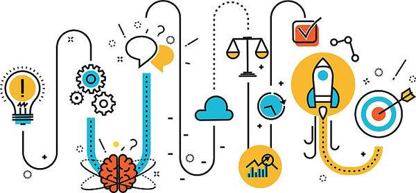 تفکر طراحیمحور  ابزار کارآمد مدیران