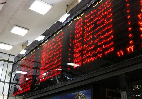 پیش بینی بازار سهام در روز یکشنبه
