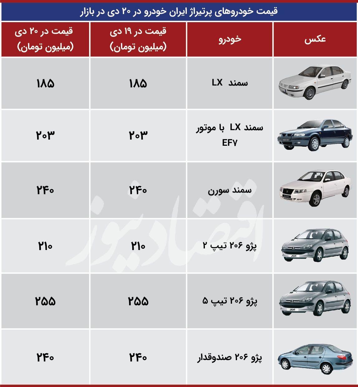 ایران خودرو 20