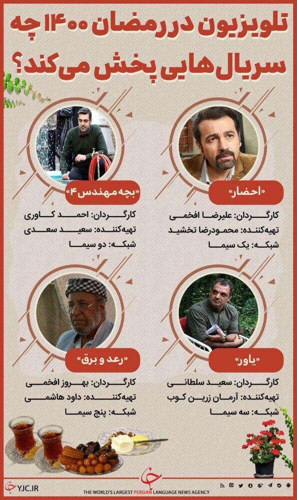 اینفوگرافیک | تلویزیون در رمضان ۱۴۰۰ چه سریالهایی پخش میکند؟
