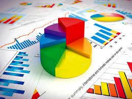تغییرات ۴ چرخ بازار پول