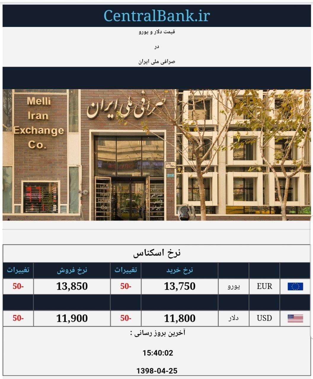 قیمت دلار و یورو در صرافی ملی امروز ۱۳۹۸/۰۴/۲۵| ماندن دلار در کانال ۱۱ هزارتومان