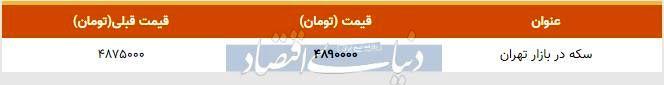 قیمت سکه در بازار امروز تهران ۱۳۹۸/۱۰/۳۰