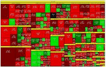 از ارزش معاملات کل بازار سهام چه خبر؟