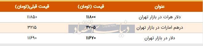 قیمت دلار در بازار امروز تهران ۱۳۹۸/۰۵/۲۸