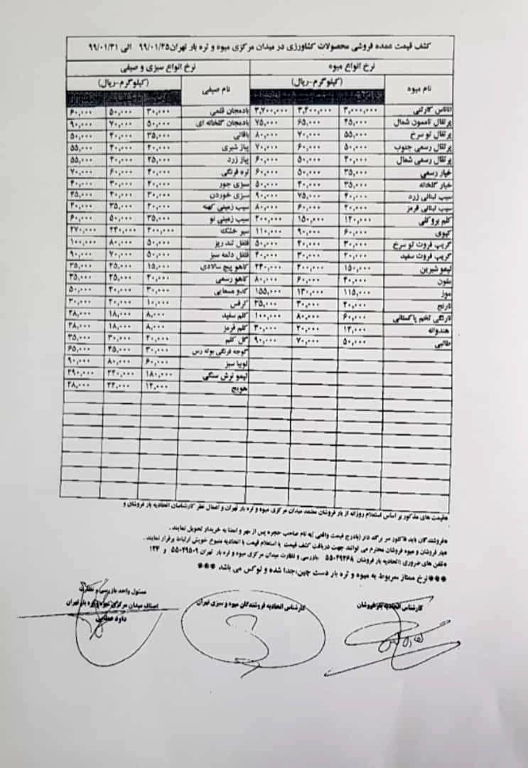 قیمت انواع میوه میدان مرکزی تهران/ لیموترش ۲۹ هزار تومان