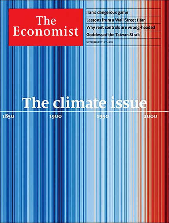 روند تغییرات جوی از 1850 تا 2018