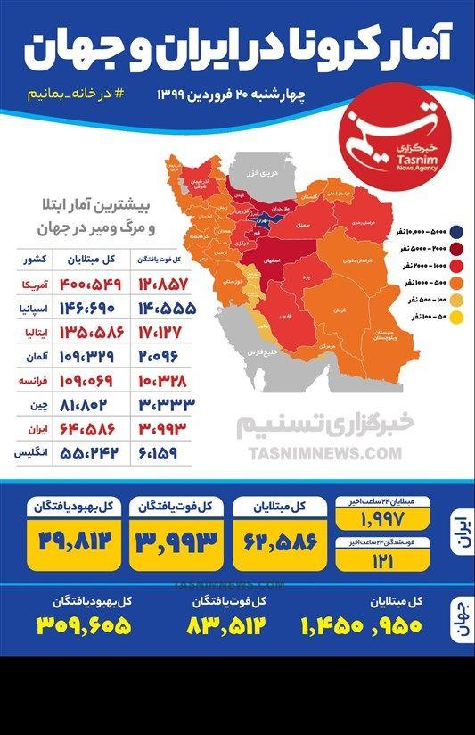 اینفوگرافیک/ آمار کرونا در ایران و جهان / چهارشنبه 20 فروردین 1399