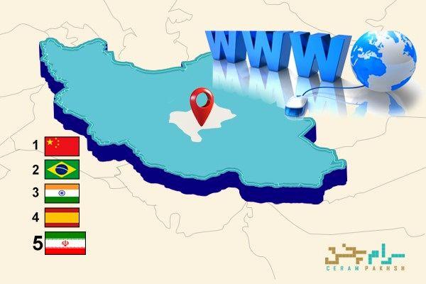 سهم صنعت کاشی و سرامیک ایران در بازارآنلاین
